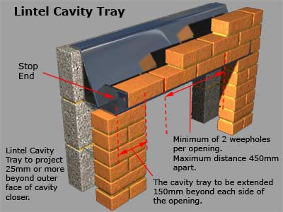Lintel Cavity Tray