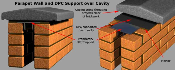 Parapet Wall and DPC Support Over Cavity