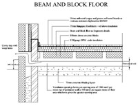 CAD Beam and Block Floor Construction Detail Drawing